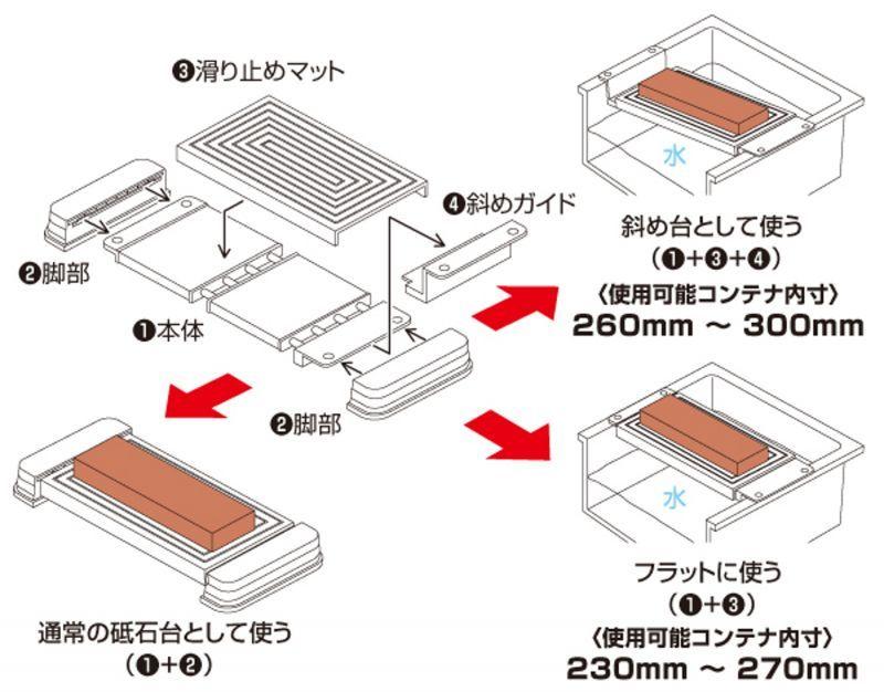画像4: スエヒロ スライドラックマルチ TDG-44 シリコンゴムいっぱいの角度可変の砥石台